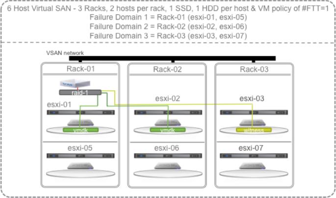 RackAware01