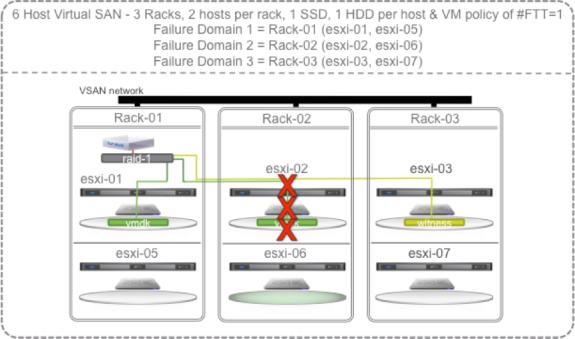 RackAware02